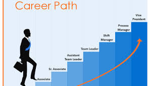 Pin By Palak K On Arya College Of Engineering And It Career