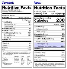 this new line for added sugars will appear indented directly below total sugars a line previously just labeled as sugars