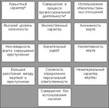 Реферат Экономические преступления ru Анализ используемых подходов к определению понятия экономической преступности позволяет сделать вывод о нецелесообразности как чрезмерно расширительного
