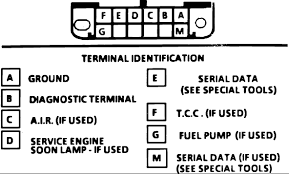 i changed engines in my 1987 buick lesabre v 6 3 8 graphic