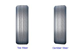 Tire Wear Patterns Inspiration Tire Wear Patterns What Can Cause Uneven Tire Wear