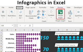 Infographics In Excel How To Create People Graph Infographics