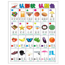 Number Alphabet Chart Kids Early Educational Toys Kid