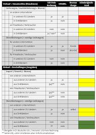 Darf ich vermittlungsvorschläge schriftlich anfordern? Rechnungen De Rechnungen Im Deutschen Umsatzsteuer Recht