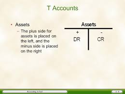 T Accounts Examples Accounting Is Fun Chapter Two Ppt Video Online Download