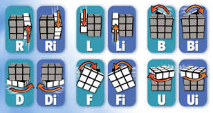 Pattern To Solve Rubik's Cube Extraordinary Solve The 48x48 Rubik's Cube You CAN Do The Rubiks Cube