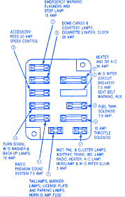 ford econoline 150 1988 heater fuse box block circuit breaker ford econoline 150 1988 heater fuse box block circuit breaker diagram