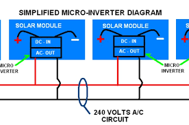 solar ac panel wiring car wiring diagram download cancross co Inverter House Wiring Diagram 240 volt solar panel wiring diagram diy solar panel system wiring solar ac panel wiring inverter wiring diagram in home inverter image inverter wiring inverter house wiring diagram
