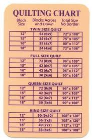 Best 25+ Quilt size charts ideas on Pinterest | Quilt patterns ... & Best 25+ Quilt size charts ideas on Pinterest | Quilt patterns, Quilt sizes  and Baby quilt patterns Adamdwight.com