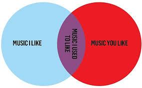 Venn Diagram Jokes Venn Diagram Infographics For The People
