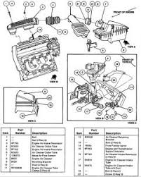 2000 ford contour starter location vehiclepad 2000 ford 1972 vw fuse diagram 1972 image about wiring diagram