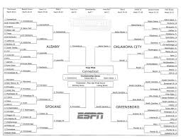 Ncaa Tournament Bracket Scores Ncaa Final Bracket Under Fontanacountryinn Com