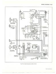 chevy truck ignition switch wiring diagram wiring diagram 1966 gm starter wiring auto diagram schematic