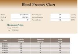 How To Graph Blood Pressure On Excel Blood Pressure Spreadsheet My Excel Templates
