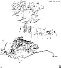 wiring diagram for 1999 chevy silverado wiring discover your 2001 buick lesabre evap canister location wiring diagram for 1999 chevy