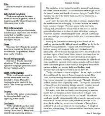 paragraph descriptive essay 5 paragraph descriptive essay