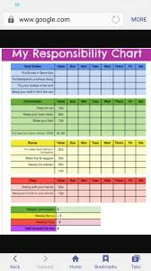 Kids Commission Chart Responsibility Chart With Commission Chore Chart Kids