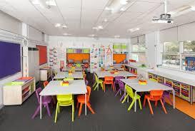 Play School Furnituresinchennaiinteriordecors Chennai Interior Decors Magnificent Furniture Design School Interior