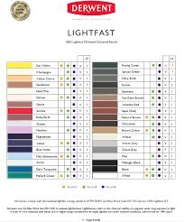 Derwent Coloursoft Color Chart Derwent Lightfast