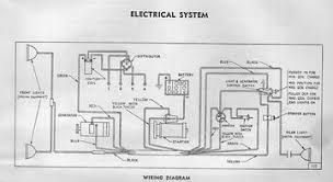wiring diagram for massey ferguson 35 the wiring diagram massey ferguson 230 wiring diagram nilza wiring diagram
