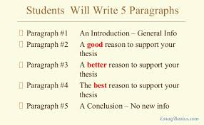 Writing An Essay Tips Writing An Essay Here Are 10