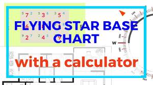 Star Chart Calculator How To Find Your Flying Star Base Chart With An Online Calculator Or App