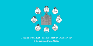 Recommendation Engine 7 Types Of Product Recommendation Engines Your E Commerce