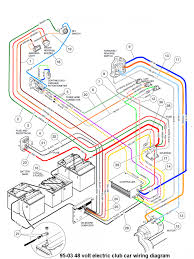 wiring diagram wiring diagram for 1999 club car golf cart wiring 36 volt club car troubleshooting at Club Car 36v Wiring Diagram