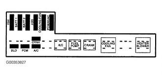 2002 chevy cavalier fuse box diagram 2002 image 2002 chevy cavalier fuses electrical problem 2002 chevy cavalier on 2002 chevy cavalier fuse box diagram