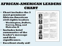 Civil Rights Leaders Chart African American Leaders Chart