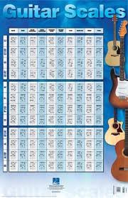 Guitar Scale Wall Chart Guitar Scales Poster 22 Inch X 34 Inch Amazon Co Uk Hal