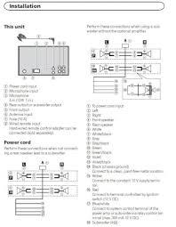 pioneer navigation wiring diagram pioneer carrozzeria manual in Pioneer Deh 225 Wiring Diagram pioneer navigation wiring diagram pioneer car radio wiring diagram wiring diagram pioneer carrozzeria manual in english Pioneer Deh 16 Wiring-Diagram