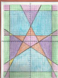 image from graphing linear equations quilt project available at teacherspayteachers