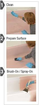 paint for sinks and tubs oliveridgespaniels bathtub and sink paint