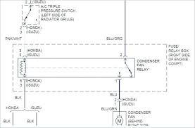 condenser fuse box change your idea wiring diagram design • air conditioner fuse box inside home condenser wiring diagram for rh huaxinv site circuit breaker circuit