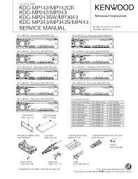 kenwood kdc 152 wiring diagram wiring diagram and schematic design kenwood ddx6019 wiring diagram eljac