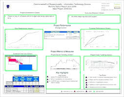 Project Tracking Spreadsheet Excel Free Project Management Sheet Template Excel Templates Free