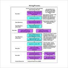 Flow Chart Basics Pdf Process Flow Chart Template 9 Free Word Excel Pdf