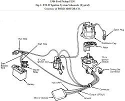 f radio wiring diagram wirdig wiring diagram 1989 ford f150 ignition wiring diagram 1989 ford f150