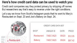 for banks data on your spending habits