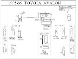 fuse box diagram 1998 toyota avalon xl wiring diagram split 1995 toyota avalon fuse box diagram wiring diagram info fuse box diagram 1998 toyota avalon xl