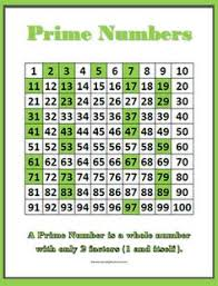 Prime And Composite Numbers 100 Chart 36 Best Prime Composite Numbers Images In 2019 Fourth