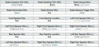 2001 kia sportage tail light wiring diagram wiring diagram diagrams 2001 kia sportage tail light wiring diagram spectra wiring diagram to her car wiring radio 2001 kia sportage tail light wiring diagram