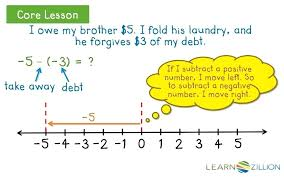 Free 3rd Grade Math Worksheets Addition And Subtraction 2nd ...