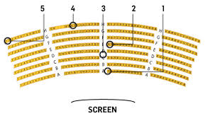Tips For Watching Imax Movies Seven Wanders The World