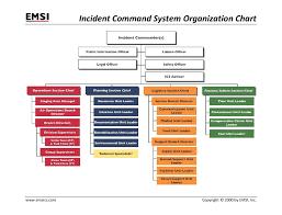 Ems Ics Chart Incident Organization Charts Emsi
