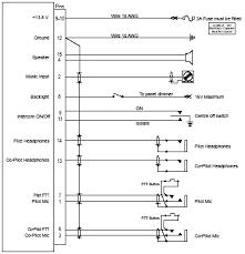 sony xplod amp wiring diagram facbooik com Sony Cdx Gt640ui Wiring Diagram sony xplod amp wiring diagram boulderrail sony cdx gt630ui wiring diagram