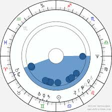 Georgie Fame Birth Chart Horoscope Date Of Birth Astro