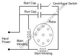 motor run capacitor wiring diagram Ac Motor Wiring Diagram doerr 6 hp motor problem doityourself com community forums ac motor wiring diagrams pdf