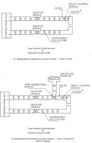 wiring diagram for fire alarm system facbooik com Fire Alarm Addressable System Wiring Diagram wiring diagram for fire alarm system facbooik fire alarm addressable system wiring diagram